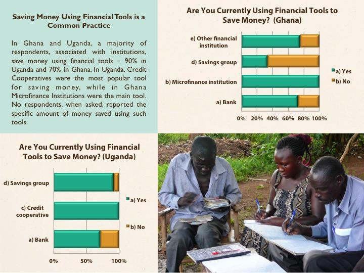 Financial Institutions Slide 04